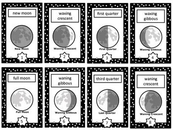 Moon Phase Flashcards - This is a set of 8 moon phase flashcards that ...