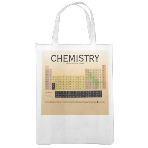 45 best world wide periodic tables images on Pinterest Periodic - fresh periodic table of elements with everything labeled on it