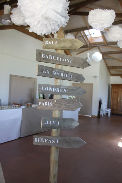 Panneau de direction - nom des tables mariage terre et mer