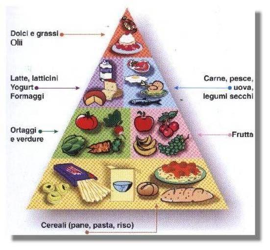 """""""Dieta mediterranea"""" """"Italian Life Style"""" nell'AmbaStore di """"Assaggia l'Italia"""" """"Visitate l'Italia """" - """"Navštivte Itálii"""" - """"Visit Italy"""" """"Assaggia l'Italia"""" Italian Information Center and More for everything you need to know and taste of Italy Cultura Arte Spettacolo Turismo Territorio Enogastronomia  -- #assaggialitalia"""