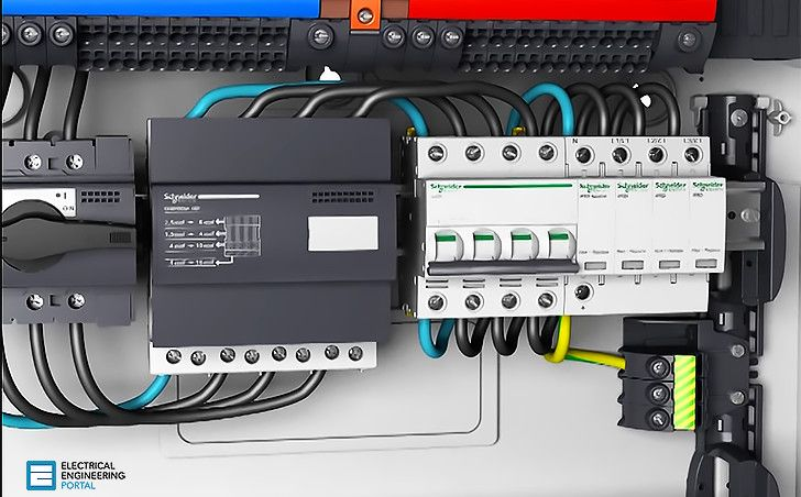 Surge arresters were installed at the head of the installation (main LV distribution board) and in cascade in manufacturing building. Lightning conductors