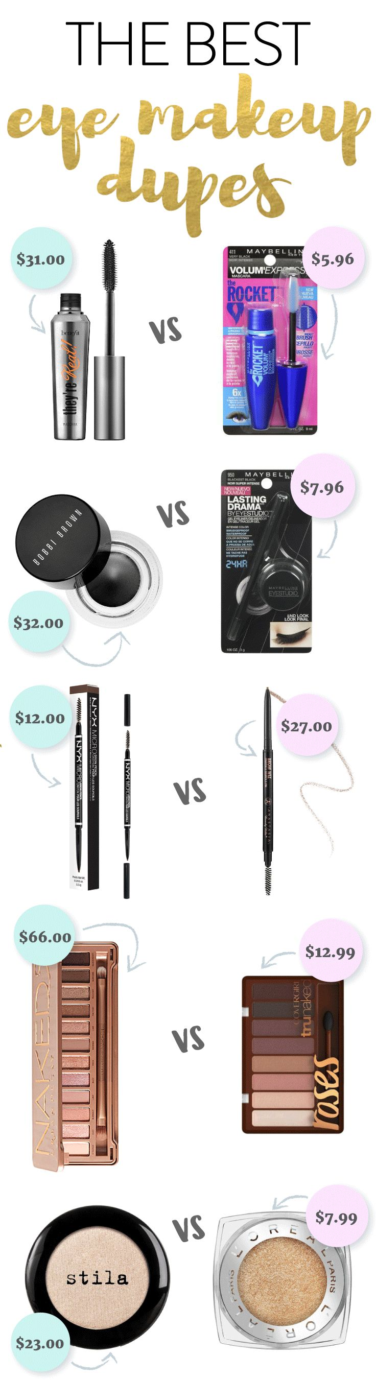 The Best Eye Makeup Dupes Canada 2017 Makeup dupes