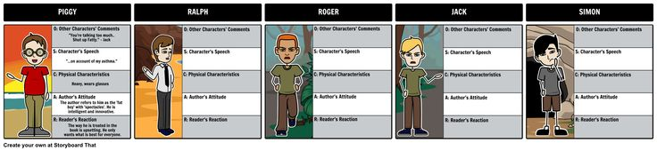 "Here is an example project for ""Lord of the Flies"" characters using OSCAR. Find the full OSCAR lesson plan here: https://www.pinterest.com/storyboardthat/oscar-mnemonic-device-for-direct-and-indirect-char/"