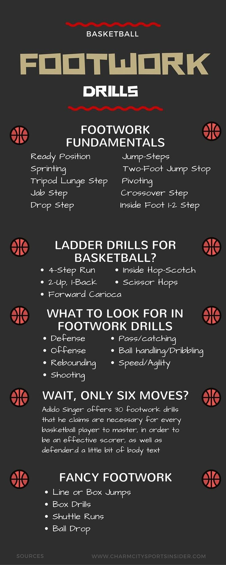 how to get your jumps higher for basketball