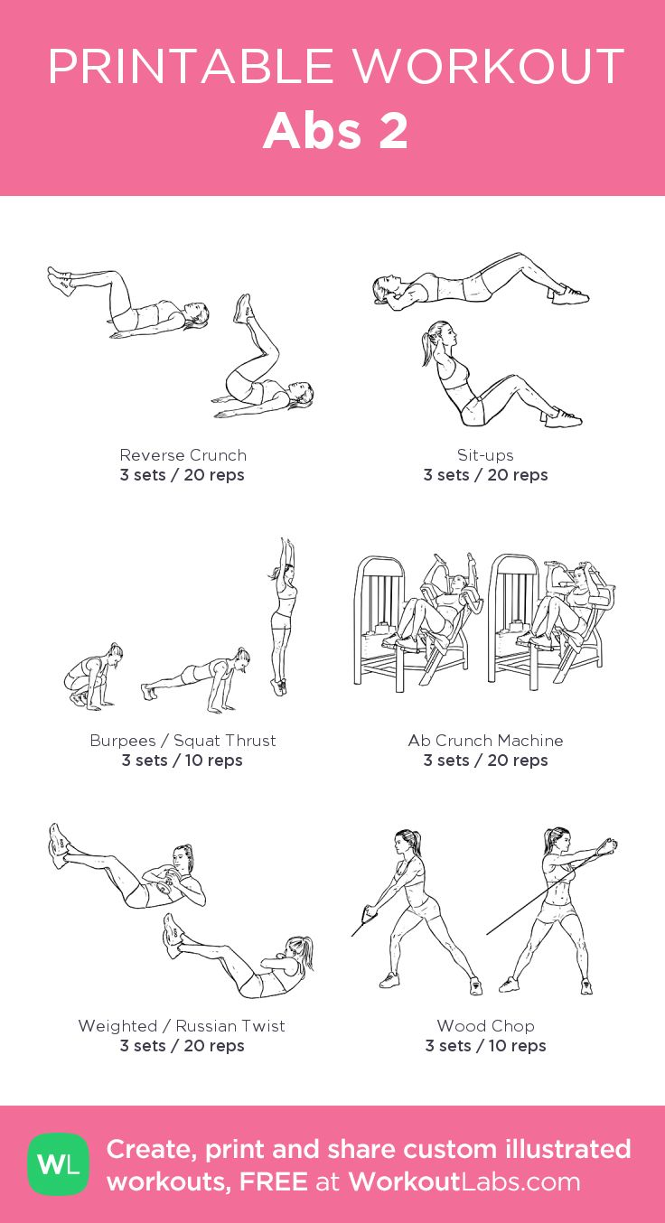 It is an image of Gutsy Printable Ab Workouts