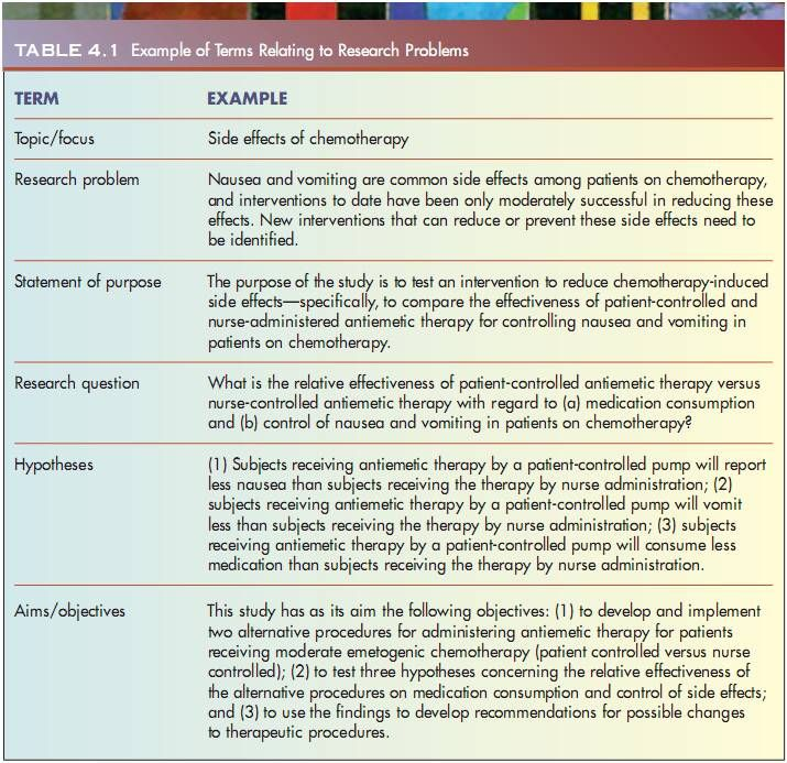 Ib biology extended essay mark schemes