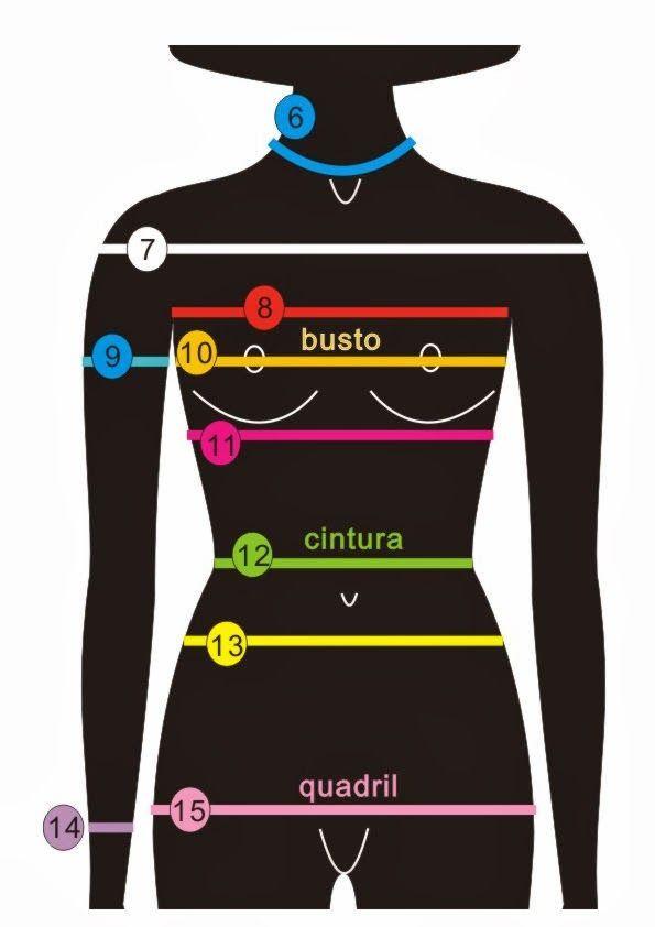 A confecçãode roupas sob medida hoje pode ser considerada um luxo a parte, isso porque costureiras estão cada vez mais raras e por isso m...