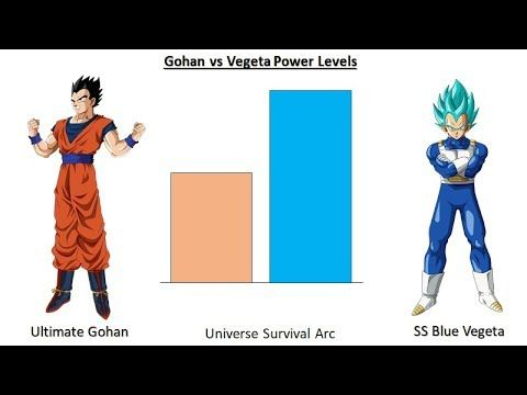 Gohan vs Vegeta Power Levels – Dragon Ball Super Thanks for watching! Don't forget to like and subscribe!