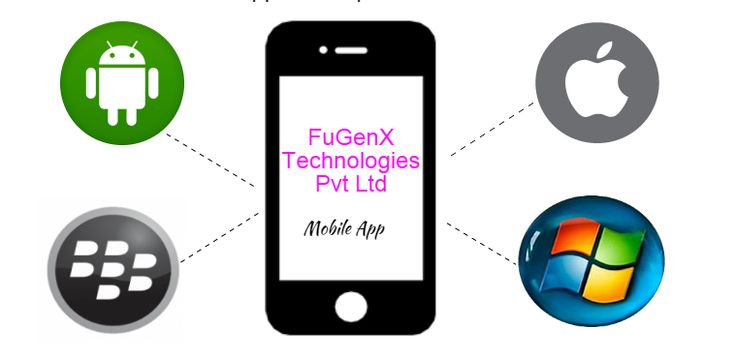 mobile app development company Mumbai:We at FuGenX have a great team of 100+ masterminds working together & successfully finished 1000+ projects. We can smoothly convert your imagination into extraordinary app along with the user-friendly approach. http://fugenx.com/services/mobile-application-development/
