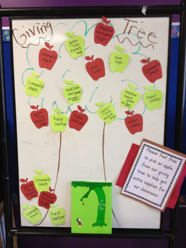 Classroom Giving Tree Ideas ~ The giving tree is perfect way to get donations for your