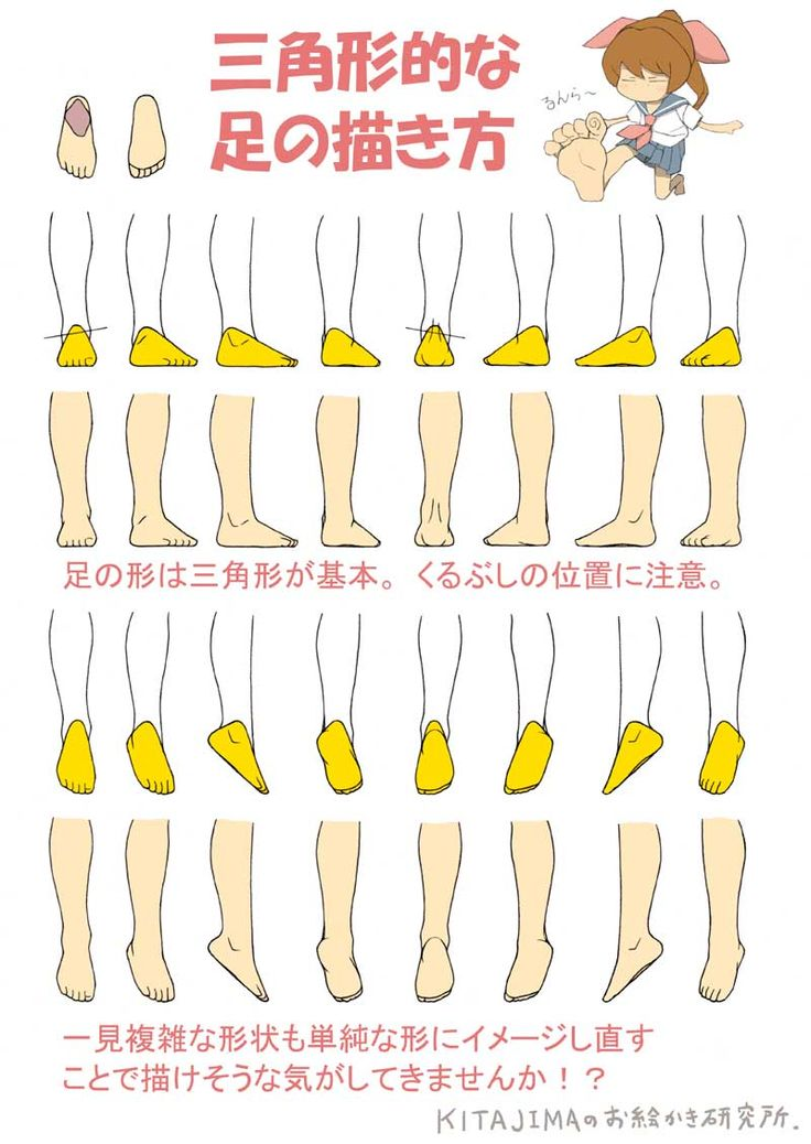 A place to learn how to draw, drawthatshitt:  Feet + shoes reference...
