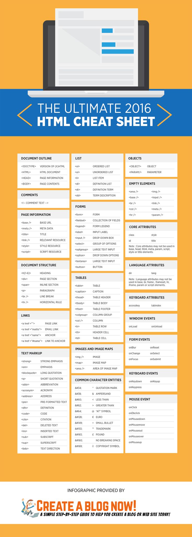 The Ultimate 2016 HTML Cheat Sheet - Infographics - Website Magazine