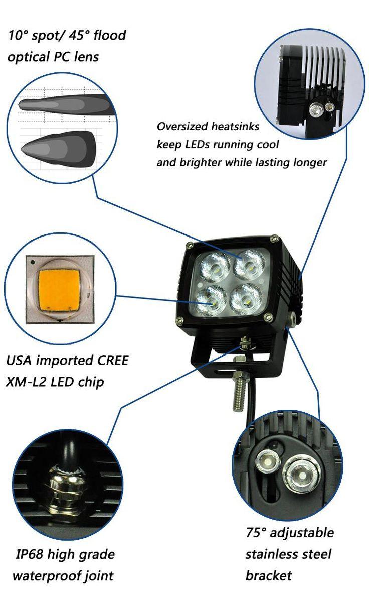 Ce rohs diy led light bar single row 24 spot flood combo modular led bar light offroad buy led bar light offroad diy led light bar 24 led light bar