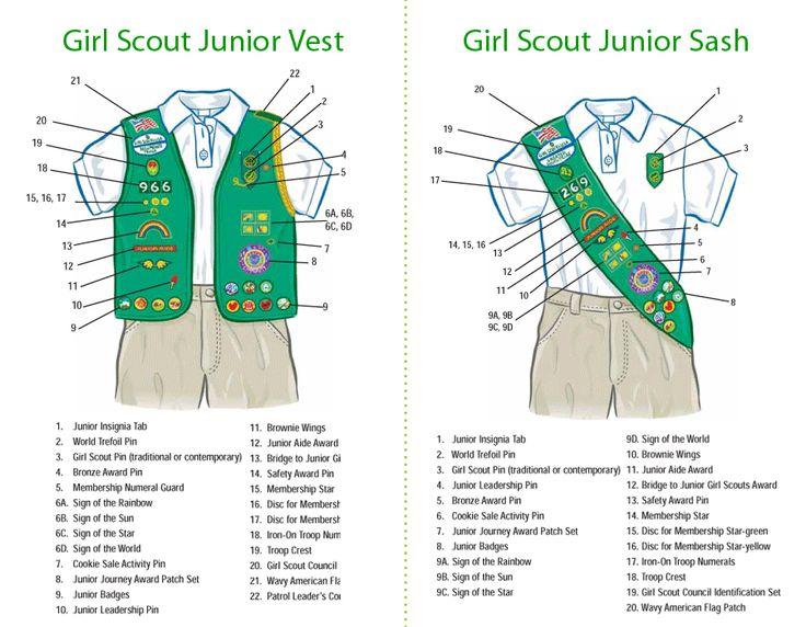 girl scout junior vest badge placement   Troop 10 - Juniors: September 2010