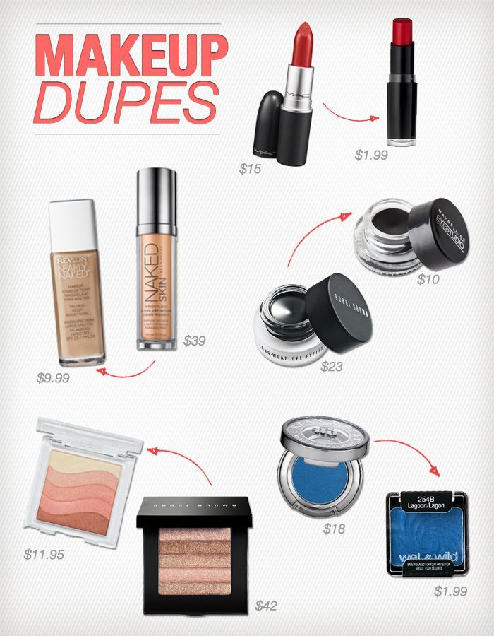 1000+ Ideas About Mac Foundation Dupes On Pinterest