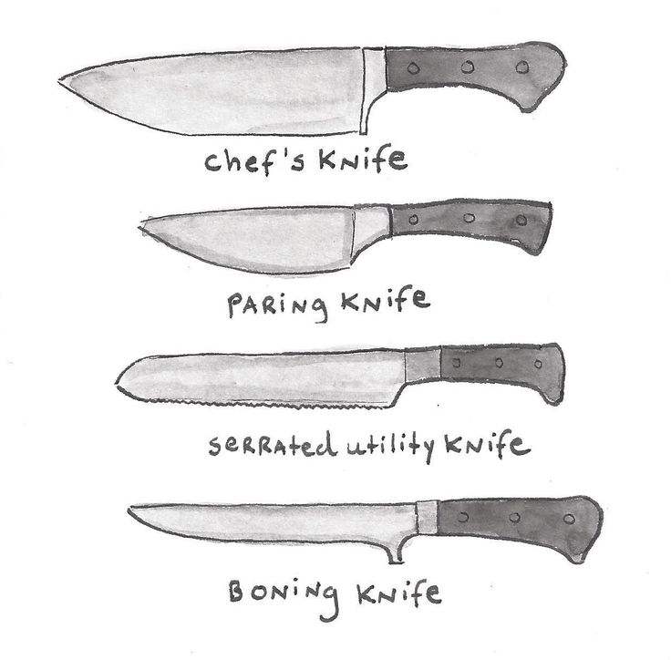 Types Of Knives Kitchen: 1000+ Images About Kitchen Knives On Pinterest