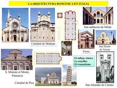 La arquitectura románica en Italia.