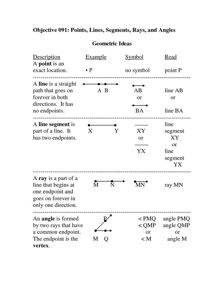 Drawing Lines Segments And Rays : Geometry points lines planes worksheet objective