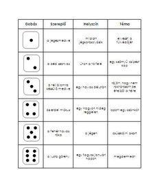 Játékos tanulás és kreativitás: fogalmazás készítési ötletek