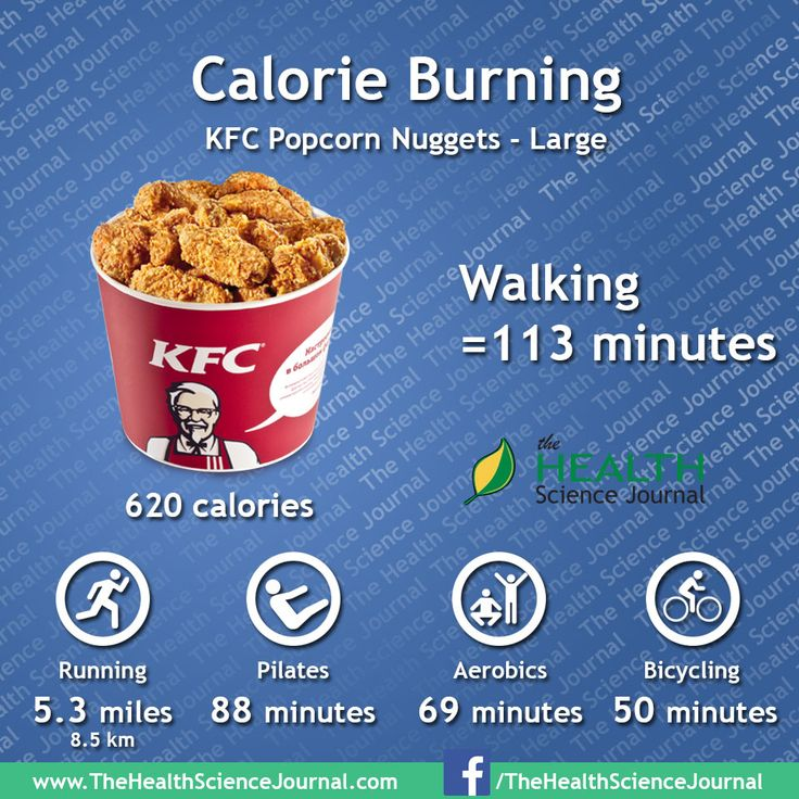 23 Best Images About Counting Calories On Pinterest