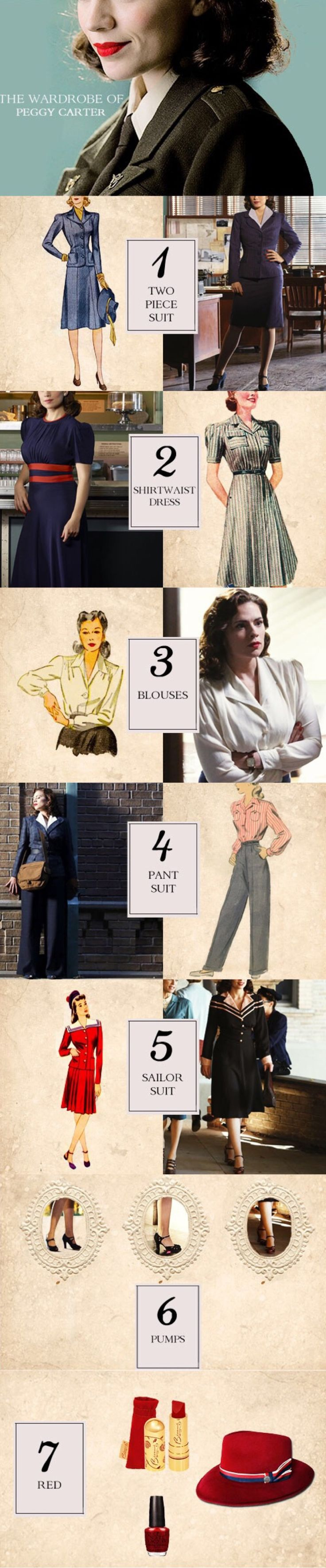 The Wardrobe of Peggy Carter