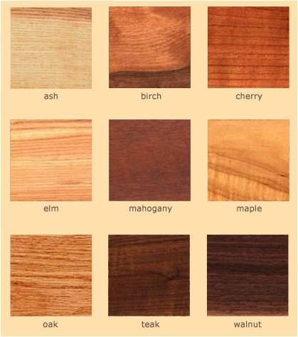 what are the various types of wood finish available for the kitchen countertops http www. Black Bedroom Furniture Sets. Home Design Ideas