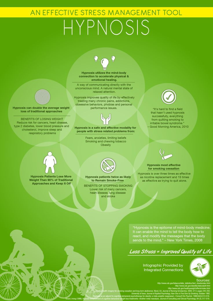 Effective Infographic Design Check out Health Products