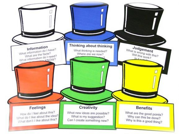 Six Thinking Hats by Edward de Bono  - Edward de Bono invented the concept of lateral thinking. A world-renowned writer and philosopher, he is the leading authority in the field of creative thinking and the direct teaching of thinking as a skill.