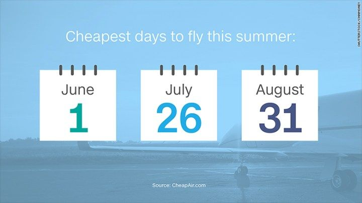 How to score the cheapest airfare this summer – Apr #where #to #get #cheap #airline #tickets #online http://cheap.remmont.com/how-to-score-the-cheapest-airfare-this-summer-apr-where-to-get-cheap-airline-tickets-online/  #cheapest airfare tickets # How to score the cheapest airfare this summer Looking to get away this summer, but worried about the cost of airfare? It's all in the timing. When you book and fly can save you a lot of money. Ticket prices are already expected to be 3% cheaper…