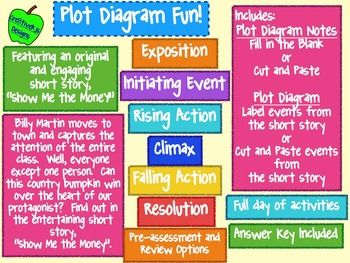 7 best plot diagram images on pinterest plot diagram short an awesome resource to teach plot and it comes with an entertaining short story ccuart Gallery