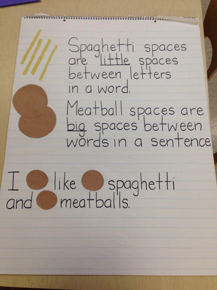 Spaghetti meatball spaces writing a check