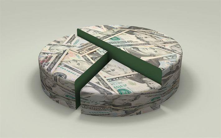 Download wallpapers 3d pie chart, 3d money, budget concepts, money, bills, dollars
