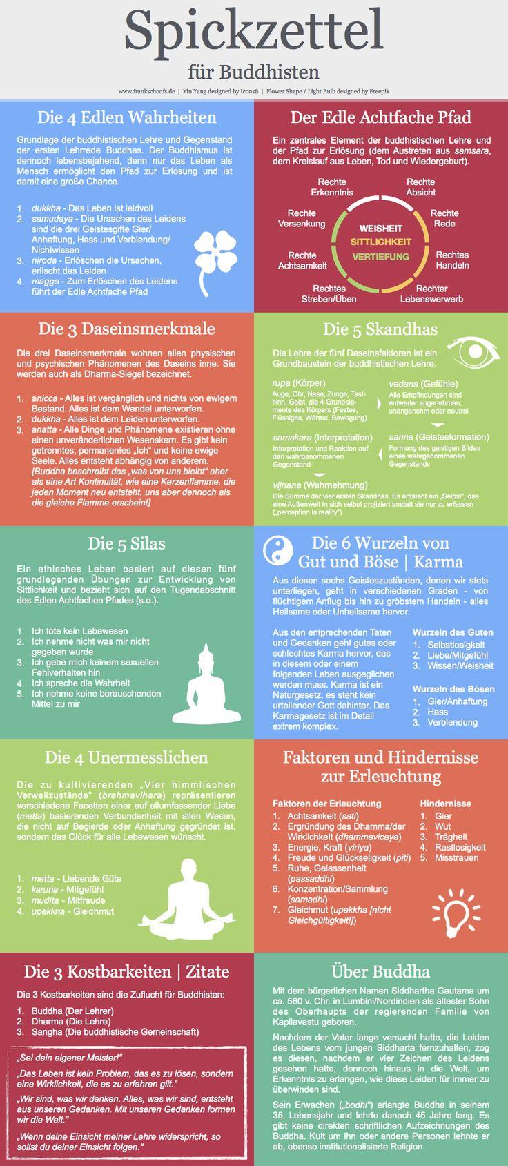 Die wichtigsten Begriffe des Buddhismus im Überblick - Skandhas - Edler Achtfacher Pfad - Edle Wahrheiten - 5 Silas