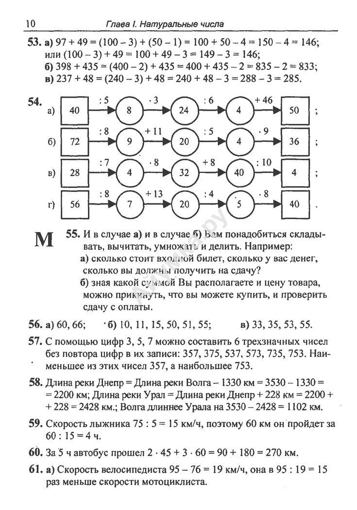 Готовые домашние задании по русскому языку 11класс сабаткоев