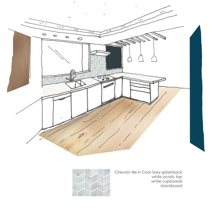 Current plan for kitchen