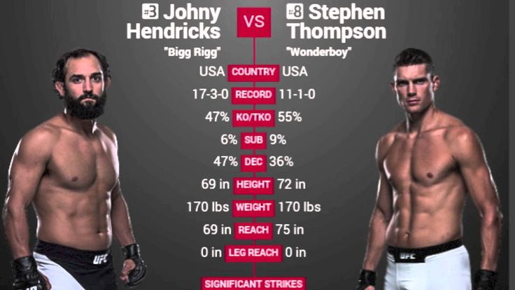 UFC FIGHT NIGHT LAS VEGAS WEIGH-IN VIDEO ON REAL COMBAT MEDIA MMA (4PMET) - REAL COMBAT MEDIA