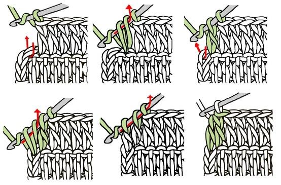 Knitting How To Increase Stitches Evenly Across A Row : 146 najlep?ich obrazkov na temu ha?kovanie - zakladne tabu?ky, zaklady, navod...