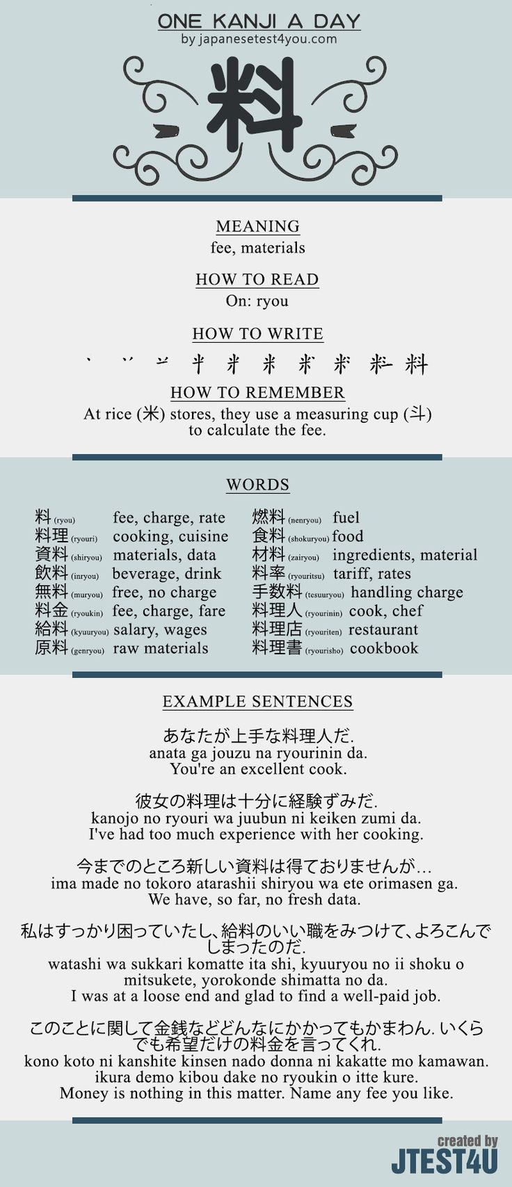 Learn one Kanji a day with infographic - 料 (ryou): http://japanesetest4you.com/learn-one-kanji-a-day-with-infographic-%e6%96%99-ryou/