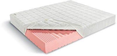 #Materasso Fresh # - Comfort: il rivestimento nell'innovativo tessuto Outlast, grazie ad un milione di microsfere, assorbe il calore in eccesso creando un microclima fresco e asciutto www.materassiematerassi.it