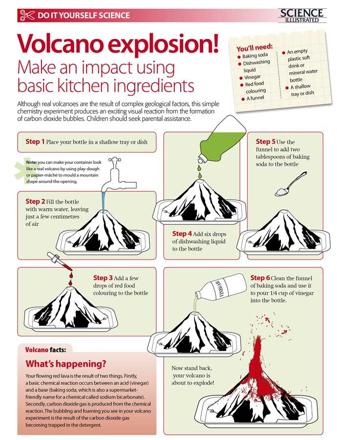 Add detergent to make volcano more realistic.
