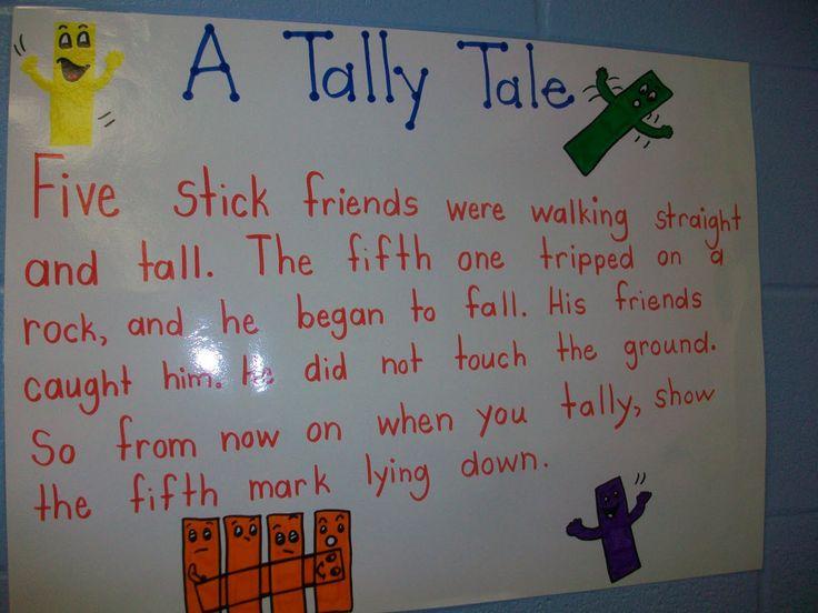 tally mark poem: Grade Math, Grade Tidbit, Tally Tales, Tally Marks, Math Ideas, Mark Poems, Classroom Ideas, Anchors Charts, First Grade