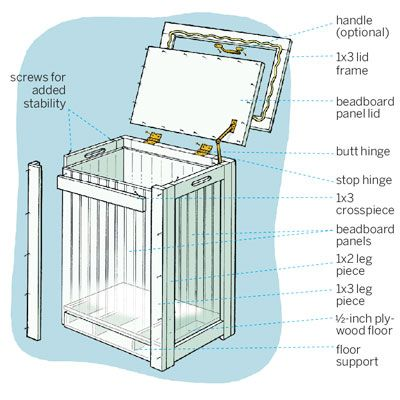 Make your own handsome laundry hamper with stock beadboard plywood framed with 1x material. | Illustration: Gregory Nemec | thisoldhouse.com