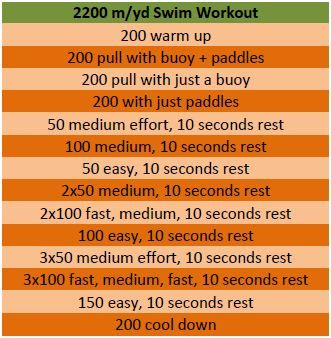 Need a new type of workout, let's HIIT the pool. Try our high intensity interval…