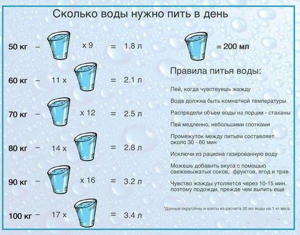 картинки для контроля выпитой воды воды - Поиск в Google
