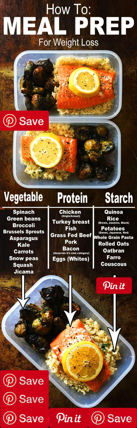 Meal Prep 101 For Beginners How To Meal Prep : The Perfect 3 Ingredient Meal Prep Template Step 1: Plan Your Meals Make sure each meal includes a balance of more easys