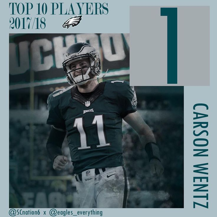 And coming in at number 1 for my top 10 Eagles of the 2017-18 season is Carson Wentz! - This one was too obvious. Yes we won a Super Bowl without him but this guy just sparked the team to 11-2. Everyone forgets who got them there. Cant wait to see what this man can do in the future! -  Did you agree with the list? To check use the hashtag #eetop10players201718  Collab with @scnation6  ______________________________________________ #EaglesNation #carsonwentz #Eagles #FlyEaglesFly #GoEagles…