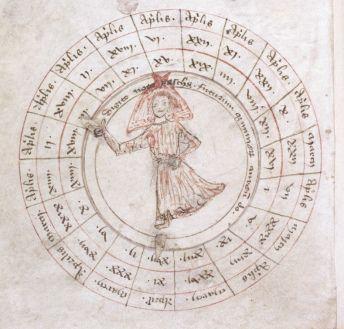 Computus Volvelle. British Library, Harley MS 941 (15th century)