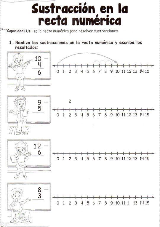 Sustracción en la recta numérica: Utiliza la recta numérica para resolver sustracciones. Realiza las sustracciones en la recta numérica y escribe los resultados.