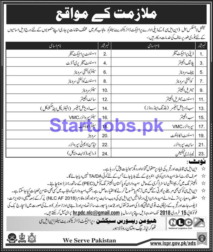 178 Best Government Jobs In Pakistan Images On Pinterest