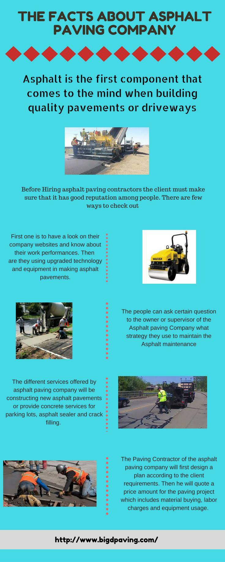The Facts about Asphalt Paving Company http://www.liveinfographic.com/i/the-facts-about-asphalt-paving-company/ Tags: #infographic  #infographics #popular #pinterest #pinterestinfographics